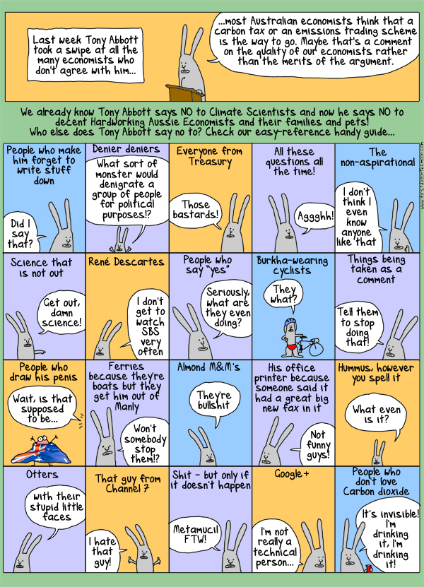 Our up to the minute guide to Tony Abbott and who is he saying no to
