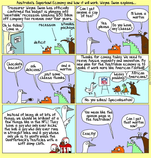 Australia's Superbowl Economy and how it willwork.