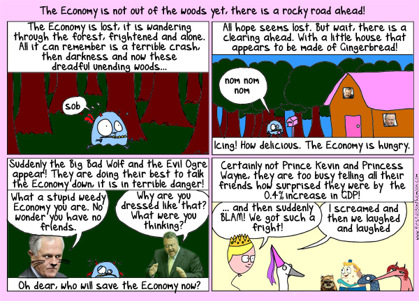 The Economy is not out of the woodsyet…