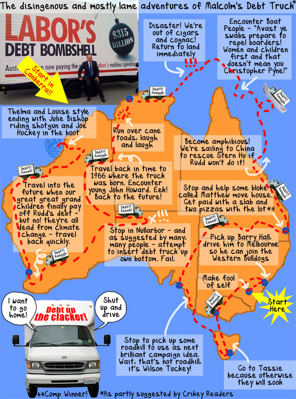 The lame Adventures of Malcolm's DebtTruck