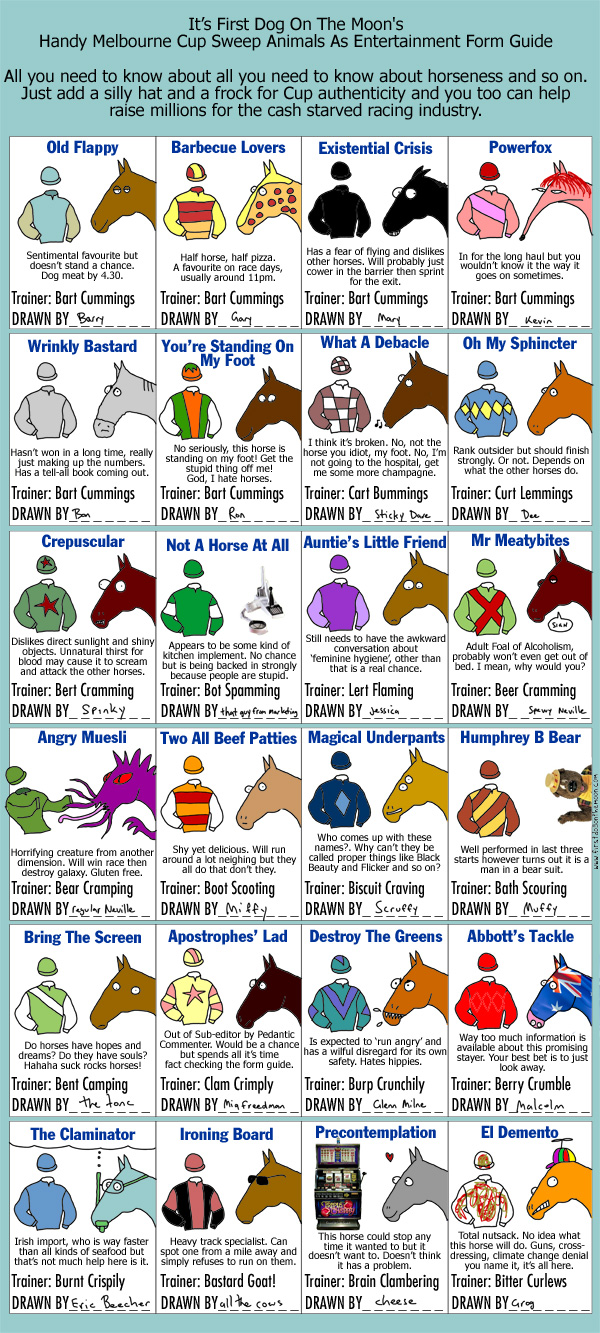 Your Guide to the 150th MelbourneCup