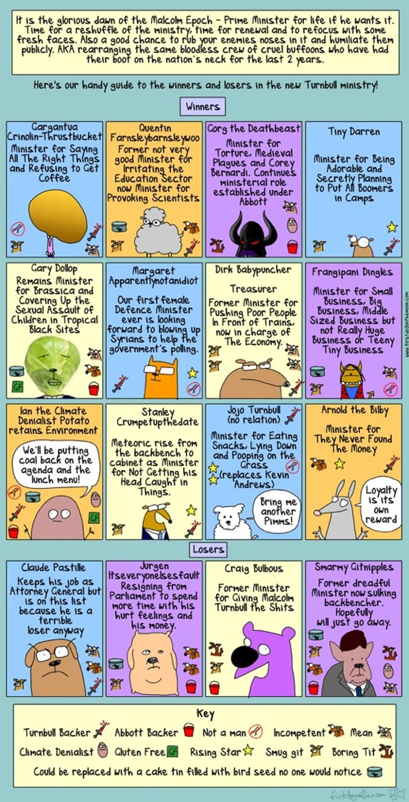 First Dog on the Moon's guide to the winners and losers in Turnbull's ministry