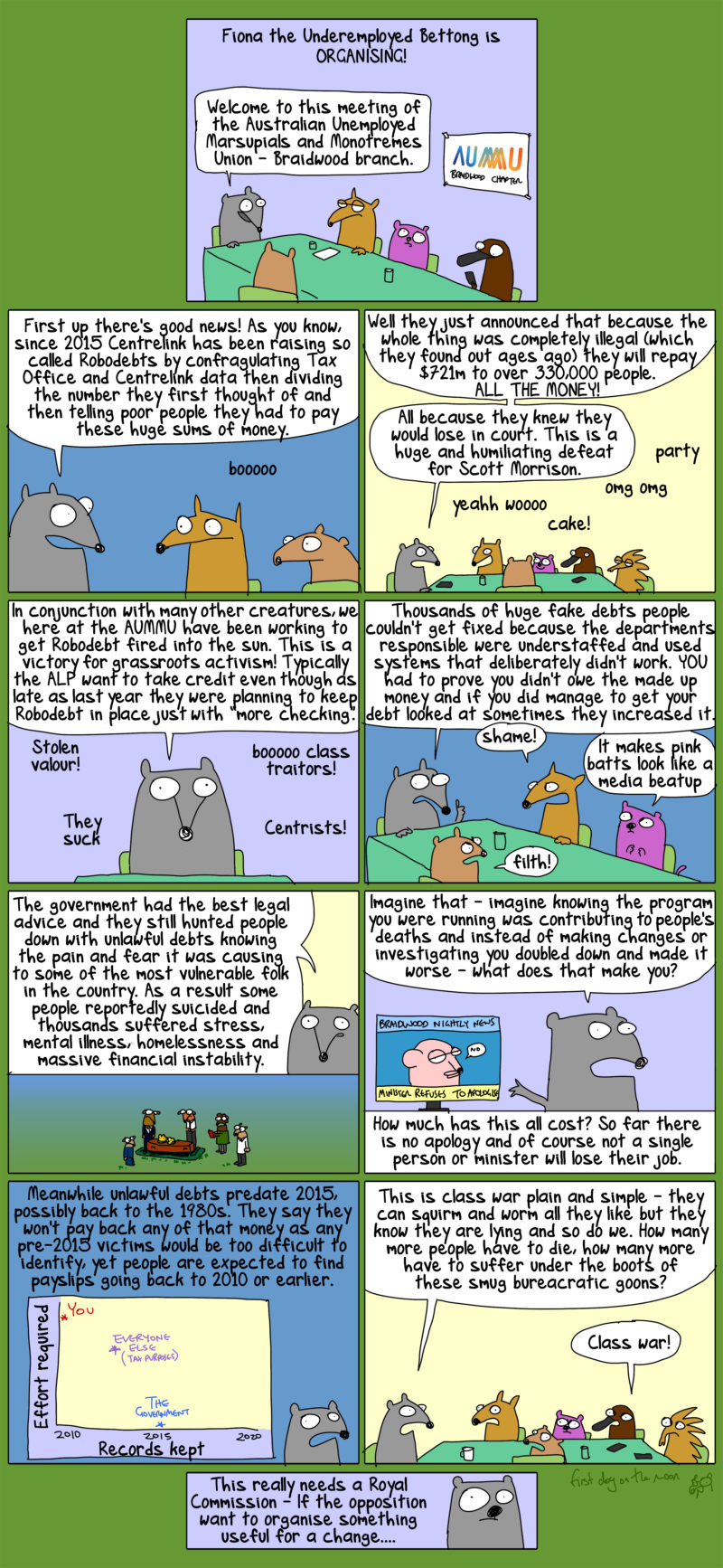 fiona the underemployed bettong and the huge fake debts